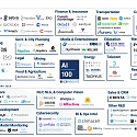 (Infographic) The AI 100 : The Artificial Intelligence Startups Redefining Industries 2020