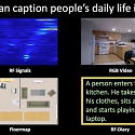 (Paper) MIT CSAIL - In-Home Daily-Life Captioning Using Radio Signals