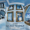 (PDF) Earning Report - LVMH's 2020 Q3 Revenue