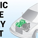 Declining Electric Vehicle (EV) Battery Costs are Driving Production Costs Down