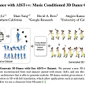 (Paper) Google AI Choreographer - Learn to Dance with AIST++