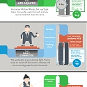 (Infographic) Which Fitness Tracker Is Right For You ?