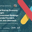 2019 Global Start-Up Ecosystem Report