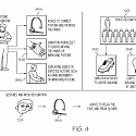 (Patent) IBM Aims to Patent an Internet of Things (IoT) System for Improving Public Speaking