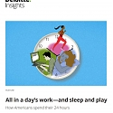 (PDF) Deloitte - How Americans Spend Their 24 Hours