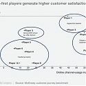 (PDF) Mckinsey - The 4 Pillars of Distinctive Customer Journeys