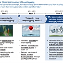 (PDF) WEF - How Emerging Markets Use Partnerships to Leapfrog in Health Innovation