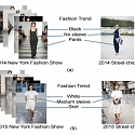 (PDF) MIT - How Machine Vision Is About to Change the Fashion World
