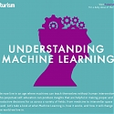 (Infographic) Understanding Machine Learning