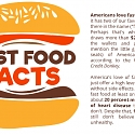 (Infographic) Fast Food Facts