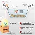 (Patent) Amazon Patents Bizarre UNDERWATER Warehouse Where Goods are Stored in Deep Pools