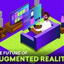 (Infographic) The Future Of Augmented Reality