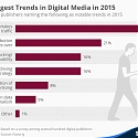 Monetization Will Be Digital Media's Biggest Challenge in 2016