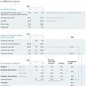 (PDF) Mckinsey - A Better Way to Understand Internal Rate of Return