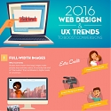 (Infographic) 2016 Web Design & UX Trends to Boost Conversions