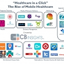 Health On-Demand : 42 Mobile Startups Disrupting Healthcare