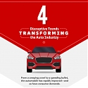 (Infographic) 4 Disruptive Trends Transforming the Auto Industry