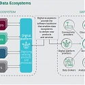 (PDF) BCG - How IoT Data Ecosystems Will Transform B2B Competition