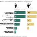 (PDF) Pew - Women and Leadership