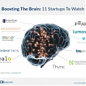 (Infographic) 11 Startups Boosting The Brain