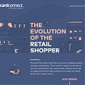 (Infographic) The Evolution of The Retail Shopper