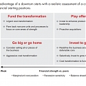 (PDF) Bain - Beyond the Downturn : Recession Strategies to Take the Lead