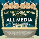 (Infographic) The 6 Companies That Own All Media
