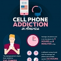 (Infographic) Cell Phone Addiction in America