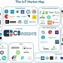 100 IoT Startups Disrupting Auto, Healthcare, Energy, And More