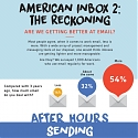 (Infographic) Work Email Trends After Hours