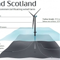 (Video) The World's First Floating Wind Farm Has Opened Off The Coast of Scotland - Statoil