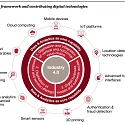 (PDF) PwC - Industry 4.0 : Building The Digital Enterprise