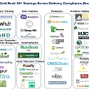 (Infographic) The Cannabis Gold Rush : 50+ Startups Across Delivery, Compliance, News