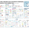 (Infographic) 1B+ Market Map : The World's 260 Unicorn Companies