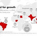 Bain - Where Will the Next Big Wave of Internet Users Come From ?