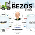 (Infographic) The Jeff Bezos Empire in One Giant Chart