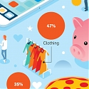 (Infographic) Friends Influence Purchasing Decisions for 81% of Canadian Gen Zers