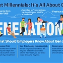 (Infographic) Meet Generation Z : The Newest Member to the Workforce