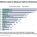 Native Advertising Measurement Is All Over The Map