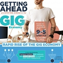 (Infographic) Getting Ahead And Staying Ahead In The Gig Economy