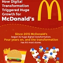 (Infographic) McDonald's Digital Transformation and Why We're All Lovin' It