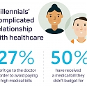 (Infographic) Americans are Seriously Worried about Healthcare Costs