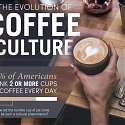 (Infographic) The Evolution Of Coffee Culture