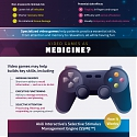 (Infographic) Digital Therapeutics : Software-Powered Medicine