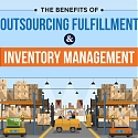 (Infographic) The Benefits of Outsourcing Fulfillment