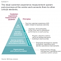 (PDF) Mckinsey - The CEO Guide to Customer Experience