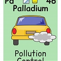 (Infographic) The Secret Weapon in Fighting Pollution - Palladium