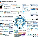 (Infographic) Regtech Market Map : The Startups Helping Businesses Mitigate Risk And Monitor Compliance Across Industries