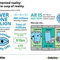 (PDF) Deloitte - Global Predictions 2018