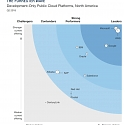 The Forrester Wave™: Development-Only Public Cloud Platforms, North America, Q2 2018